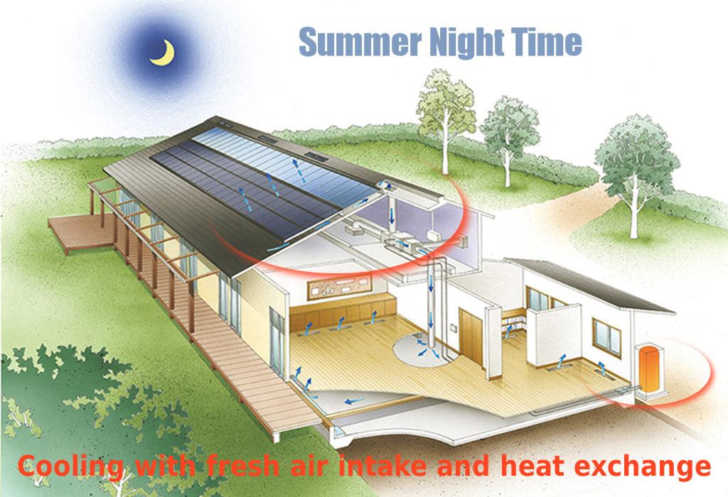 summer-night-time
